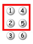 cellule braille sur laquelle les points 1, 2, 4 et 5 sont encadrés